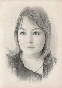 Яськая Инна Ивановна